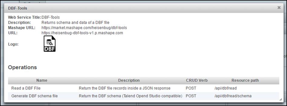 Mashape Web Service metadata